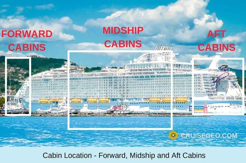 Cabin Location aft, midship and forward
