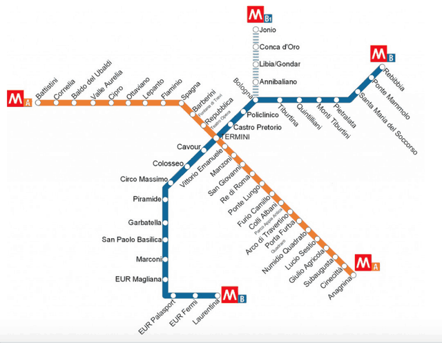 Rome, Italy Station Map