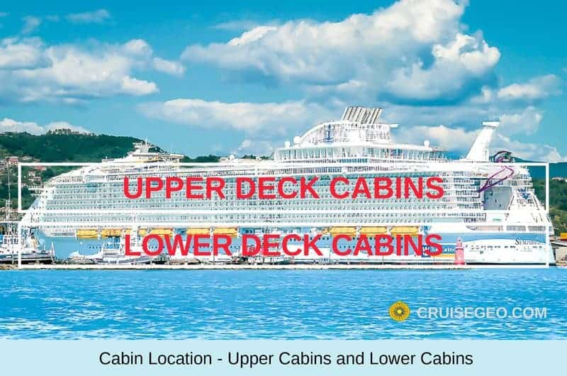 Cabin Location - Upper Deck and Lower Deck